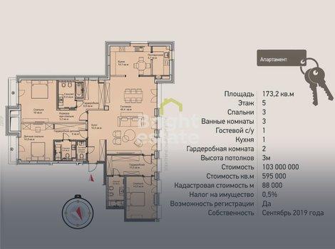 Edison House - продажа апартамента 173 кв.м. с ремонтом в клубном доме. ID 11136